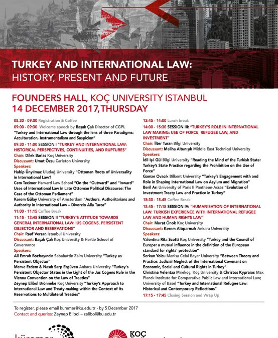 Turkey and International Law: History, Present and Future